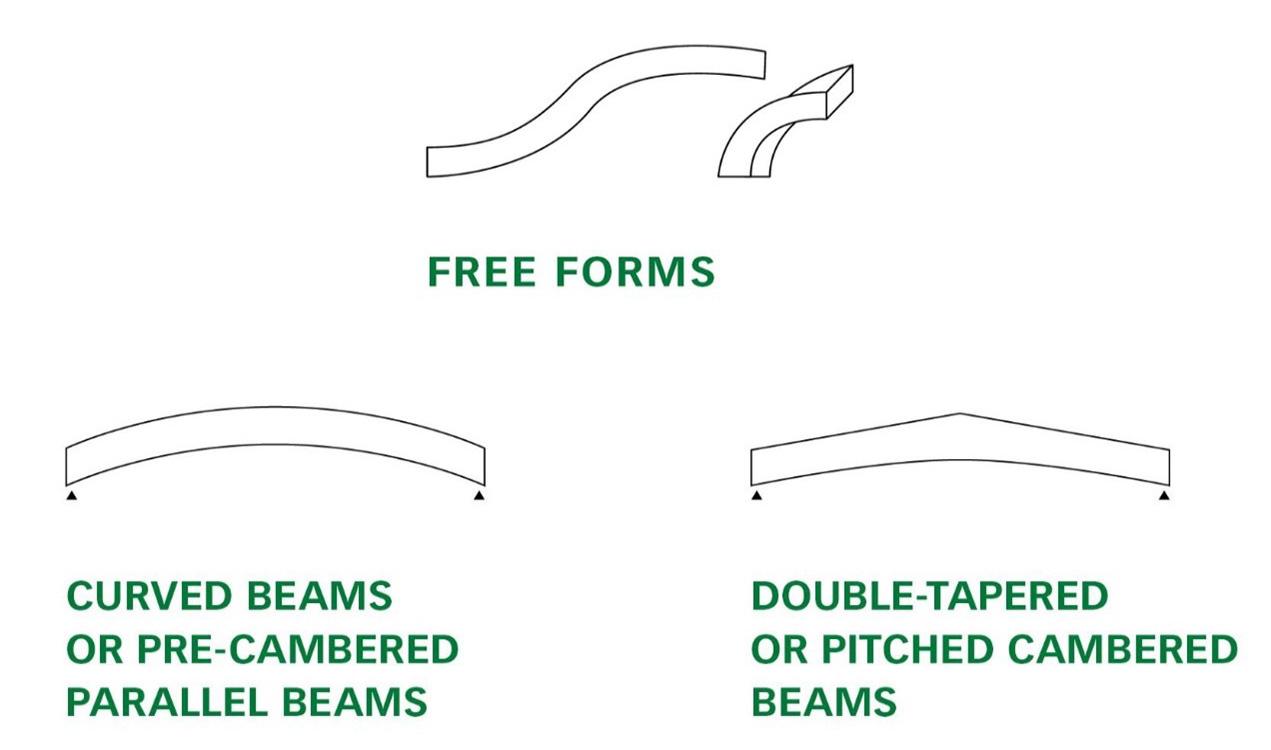 cedarlan cork glulam curved beams